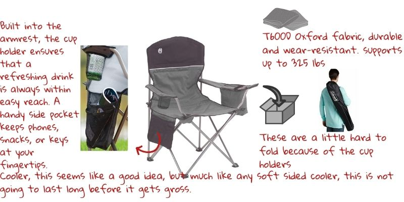 Coleman Portable Camping Quad Chair with Cup Holder and Storage analysis diagram