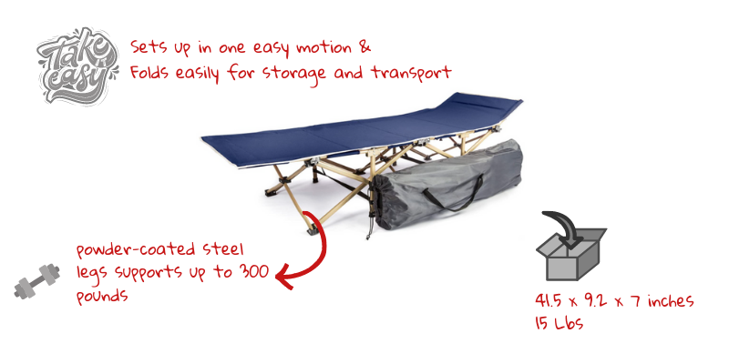 Coleman Twin Airbed Folding Camp Cot analysis diagram