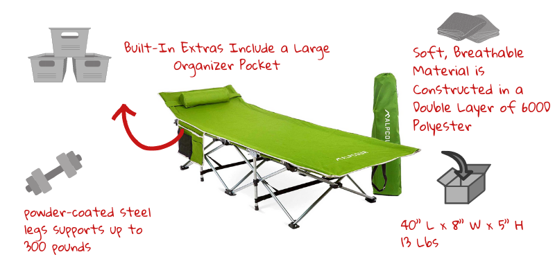 Magshion Portable Military Fold-Up Backpacking Cot analysis diagram