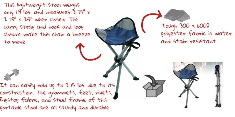 Quik Shade Max Camp Chair with Canopy analysis diagram