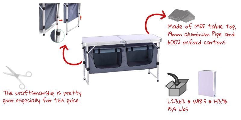 CampLand Camping Cooking Table with Storage analysis diagram