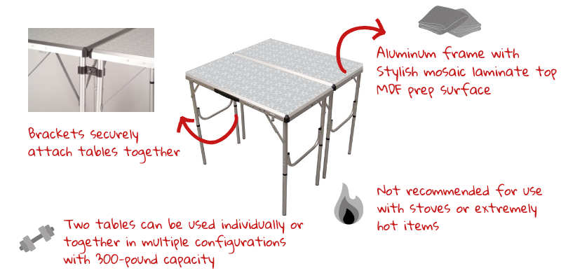Coleman, Pack-Away 4-in-1 Camping Kitchen Table analysis diagram