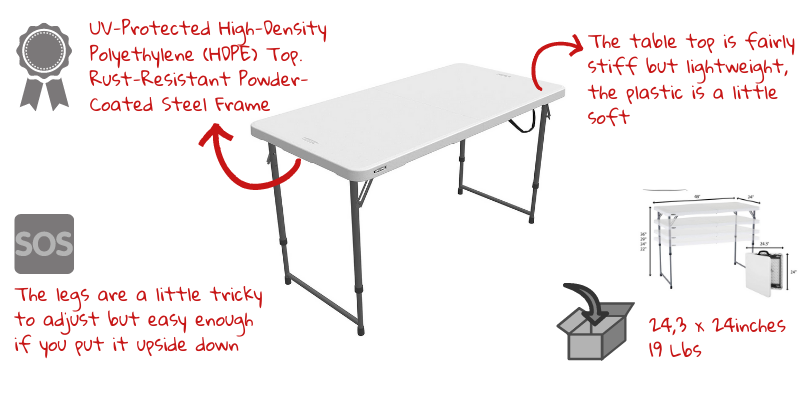 Lifetime 4428 Height-Adjustable, Folding Camping Table analysis diagram