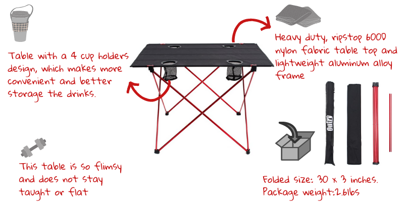 Outry Camping Table for Car Camping analysis diagram